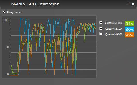 NVIDIA GPU Usage.png